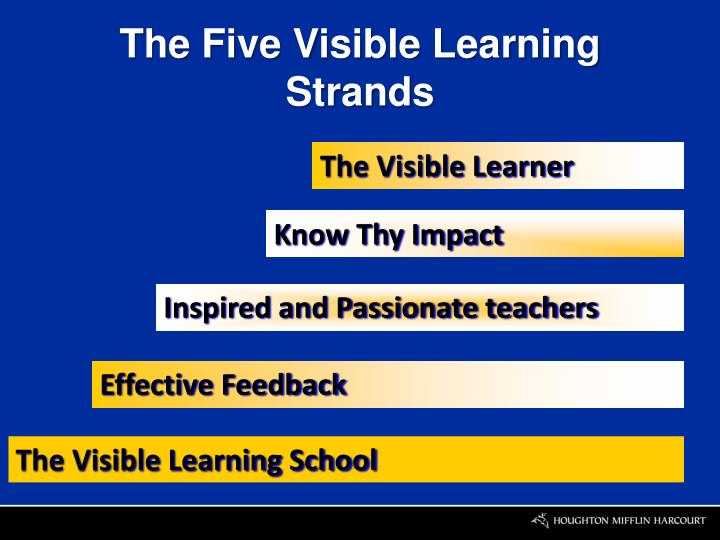The Five Visible Learning Strands