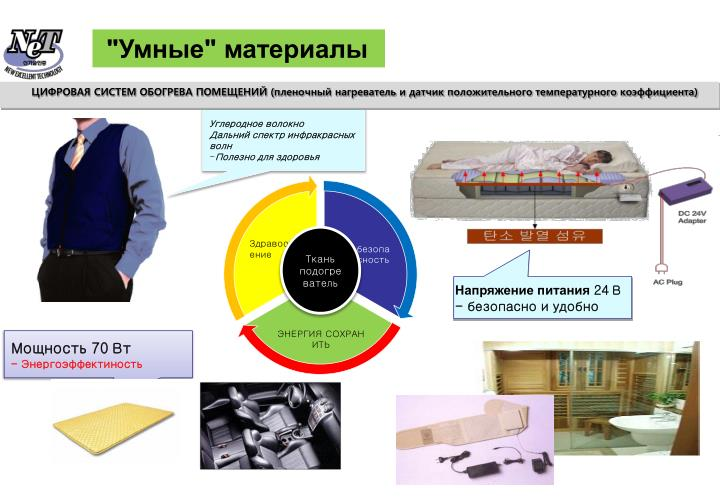 """Умные"" материалы"