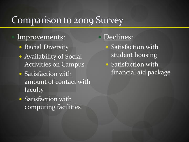 Comparison to 2009 Survey