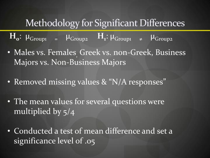 Methodology for Significant Differences