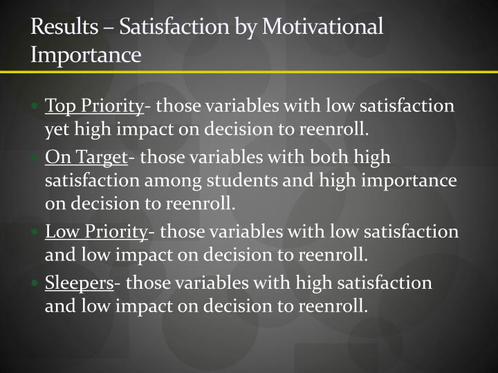 Results – Satisfaction