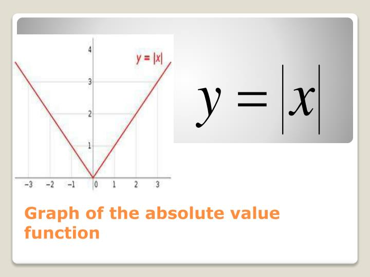 Graph of the absolute value function