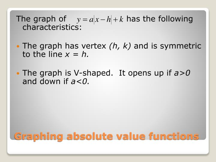 The graph of                      has the following characteristics: