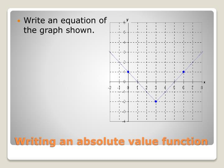 Write an equation of the graph shown.