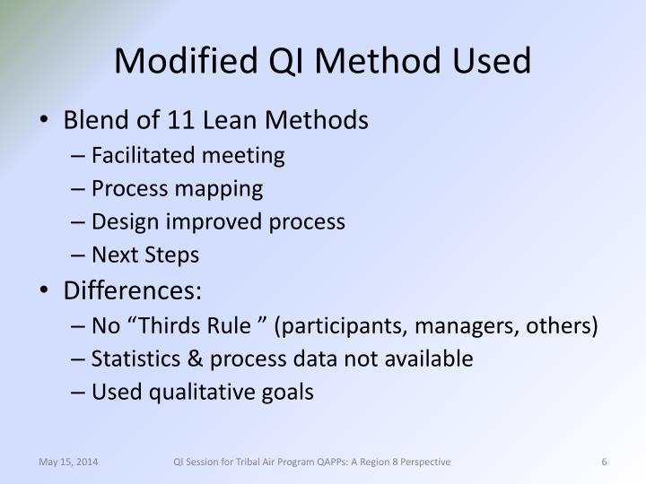 Modified QI Method Used