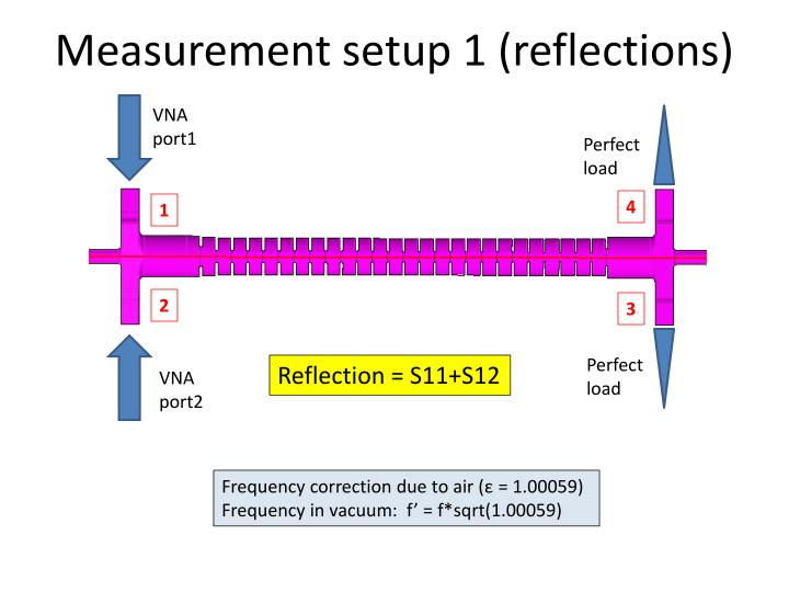 Measurement setup 1 (reflections)