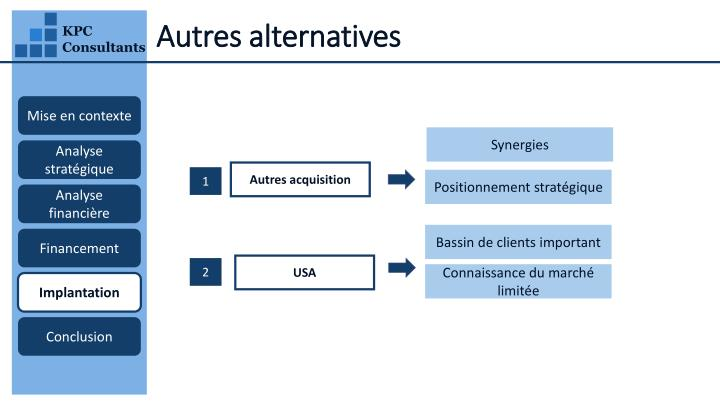 Autres alternatives