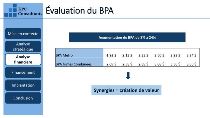 Évaluation du BPA