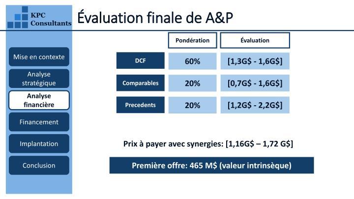 Évaluation finale de A&P