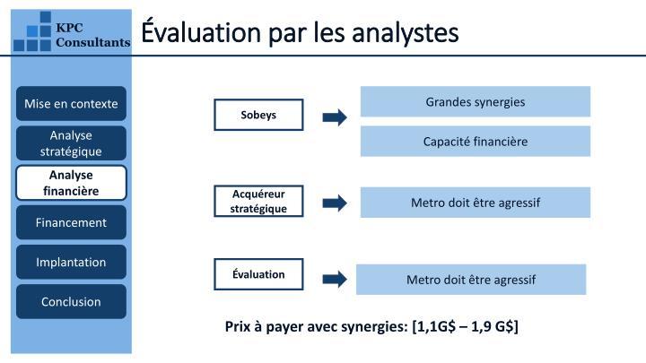 Évaluation par les analystes