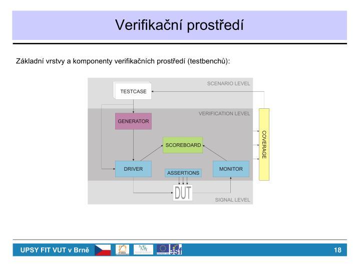 Verifikační prostředí