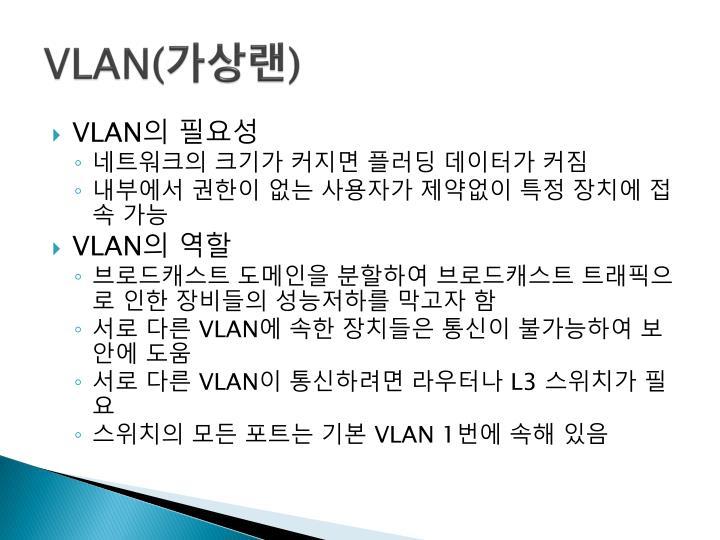 VLAN(