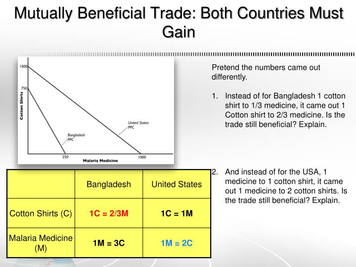 Mutually Beneficial Trade: Both Countries Must Gain