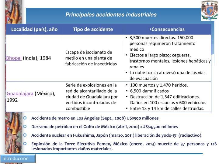 Principales accidentes industriales