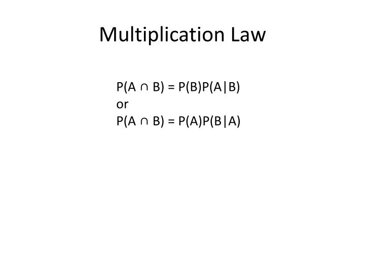 Multiplication Law