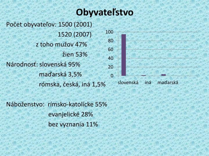 Obyvateľstvo