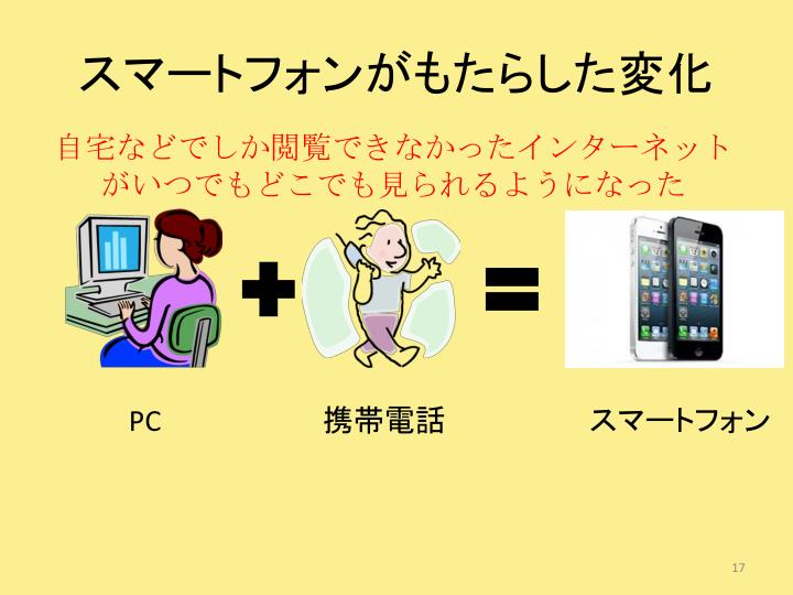 スマートフォンがもたらした変化
