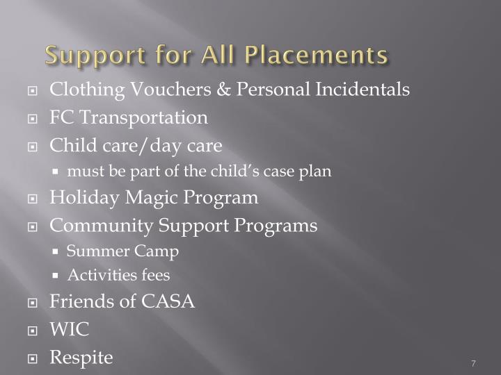 Support for All Placements