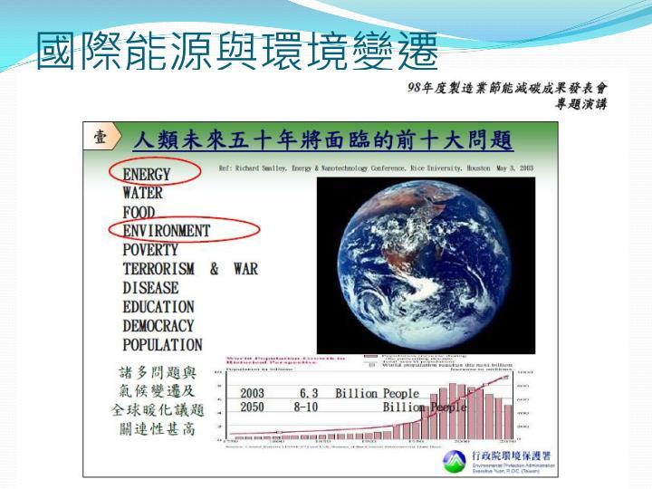 國際能源與環境變遷