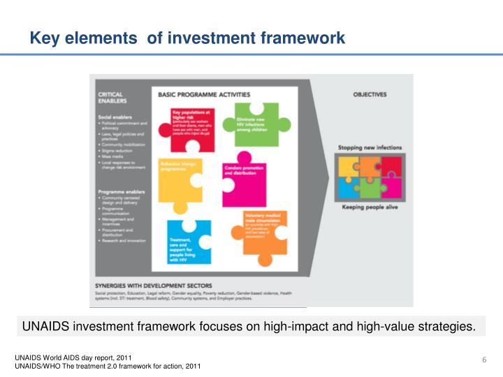 Key elements  of investment framework