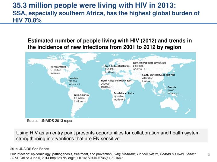 35.3 million people were living with HIV in 2013: