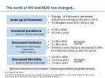 the world of hiv and aids has changed