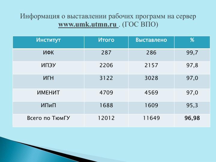Информация о выставлении рабочих программ на сервер