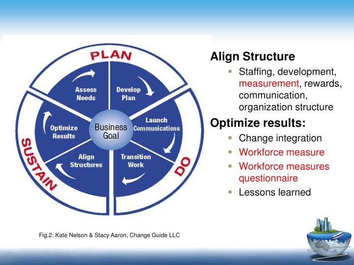 Align Structure