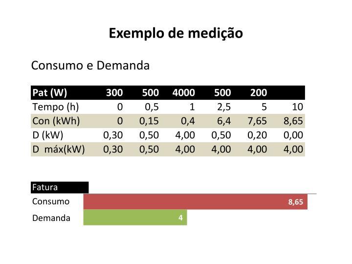Exemplo de medição