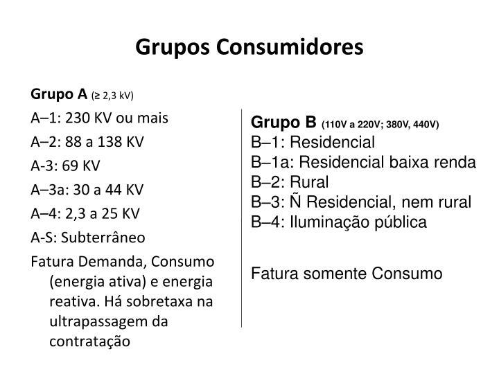 Grupos Consumidores