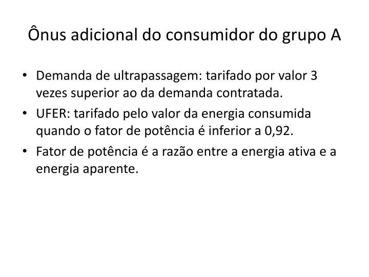 Ônus adicional do consumidor do grupo A