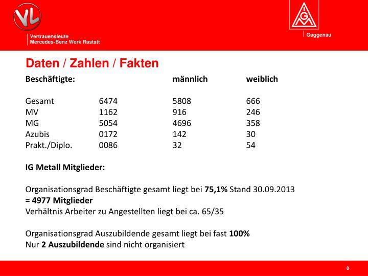 Daten / Zahlen / Fakten