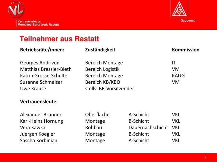 Teilnehmer aus Rastatt