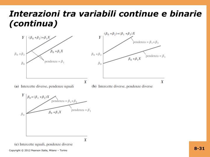 Interazioni tra variabili continue e binarie (continua)