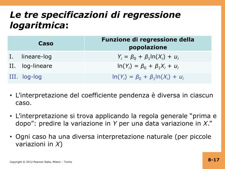 Le tre specificazioni di regressione logaritmica