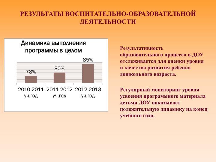 Результативность образовательного процесса в ДОУ отслеживается для оценки уровня и качества развития ребенка дошкольного возраста.