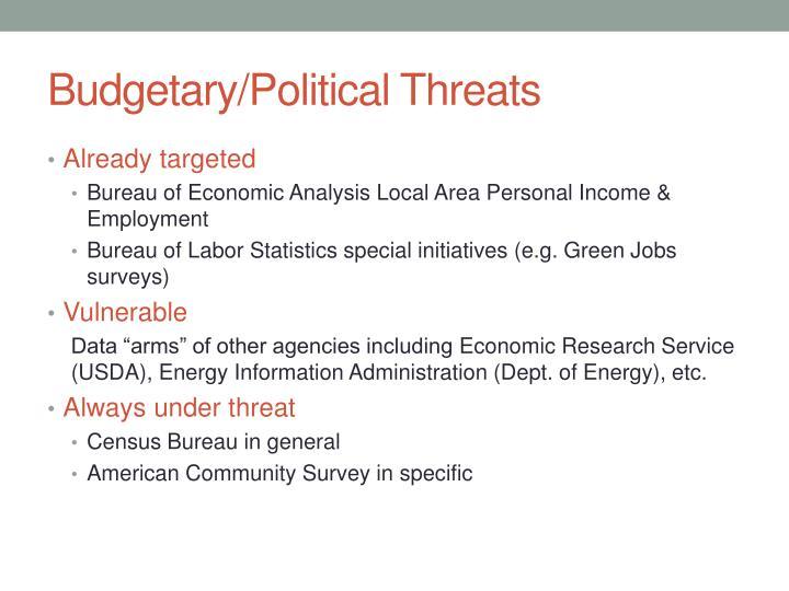 Budgetary/Political Threats