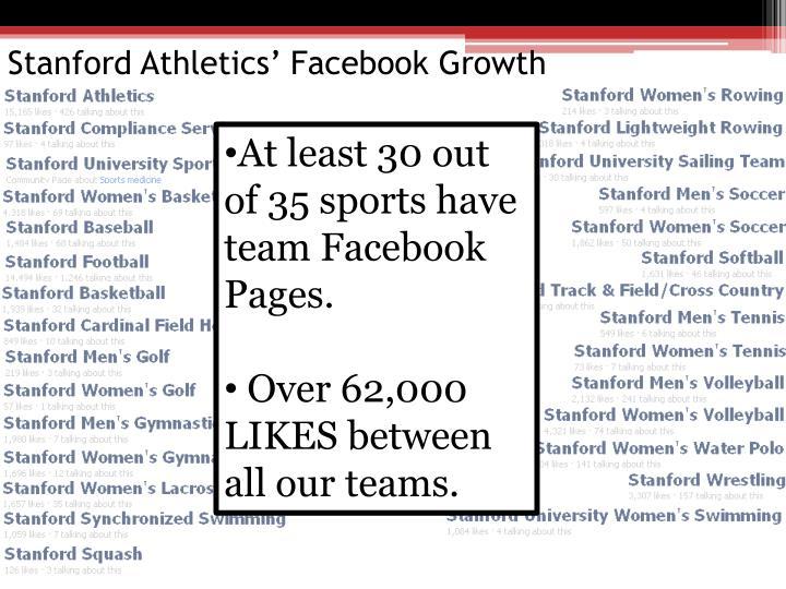 Stanford Athletics'