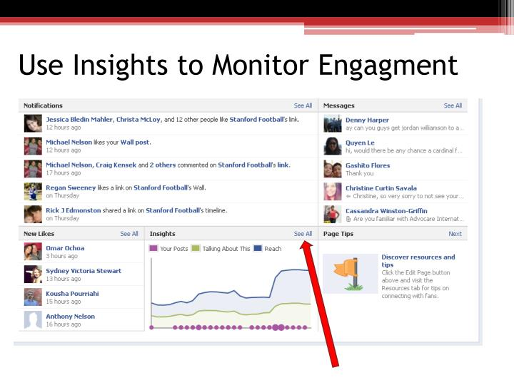 Use Insights to Monitor