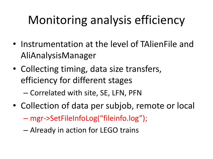 Monitoring analysis efficiency