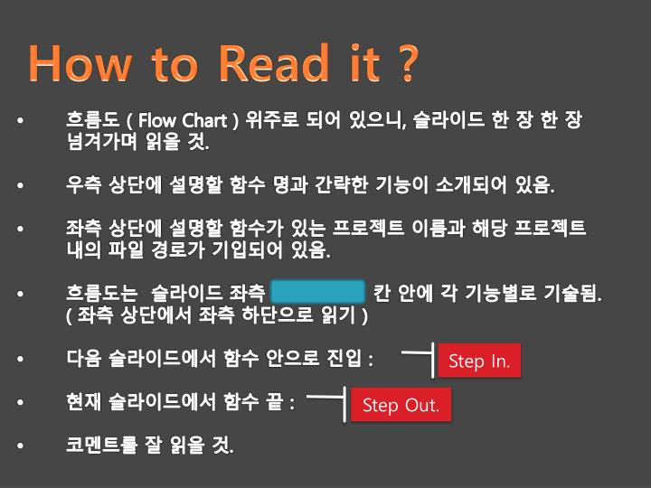 How to Read it ?