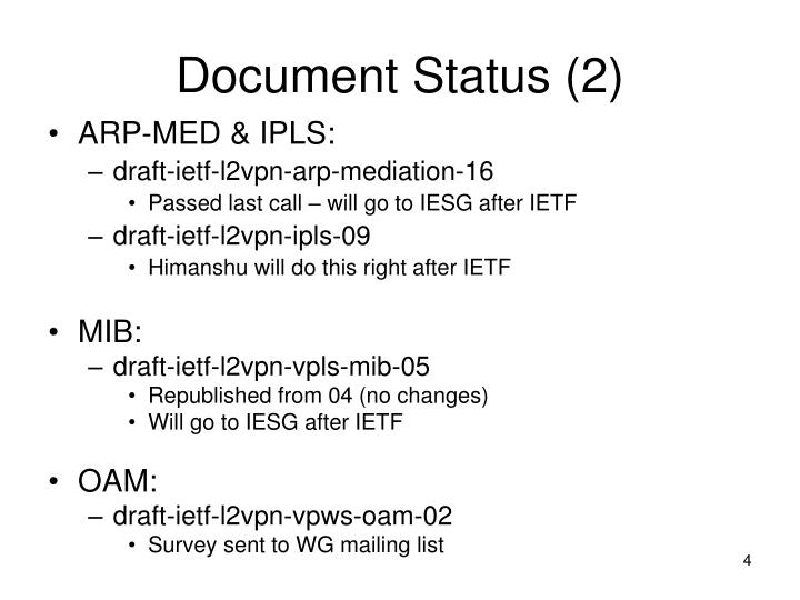 Document Status (2)