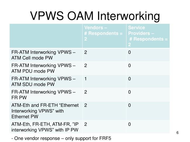 VPWS OAM Interworking