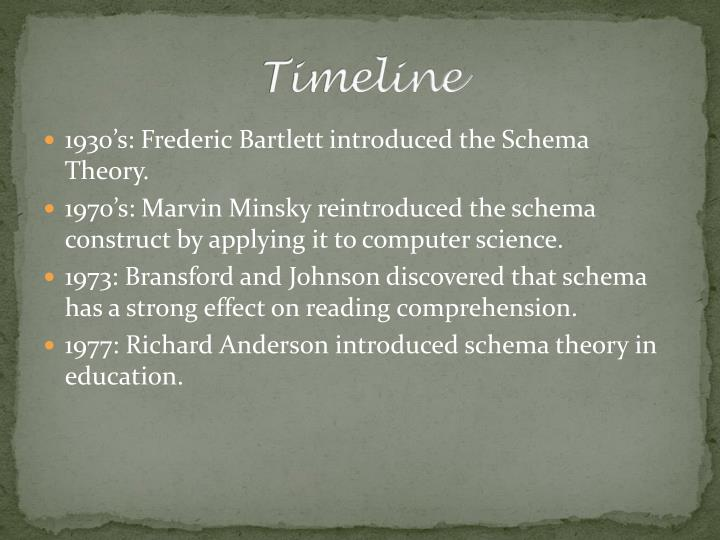 a discussion of the features of the schema theory Schema theory for user interface design features) one factor is the for further discussion of the topic with colleagues from different backgrounds of theory.