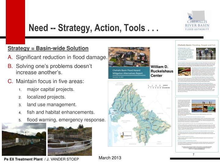 Need -- Strategy, Action, Tools . . .