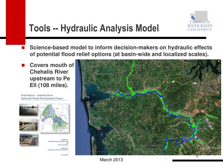 Tools -- Hydraulic Analysis Model