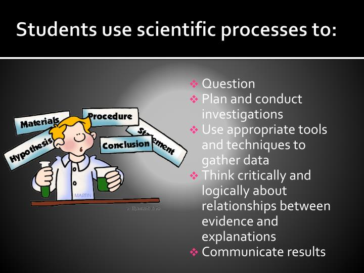 Students use scientific processes to