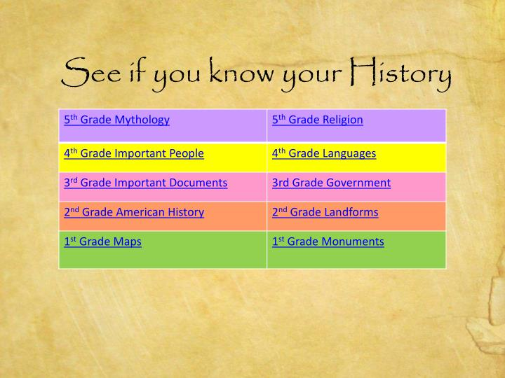 See if you know your history