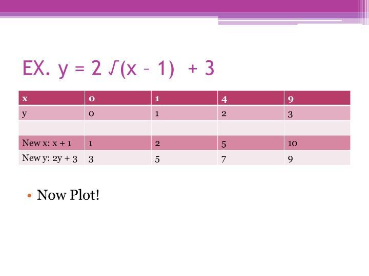 EX. y = 2 √(x – 1)  + 3