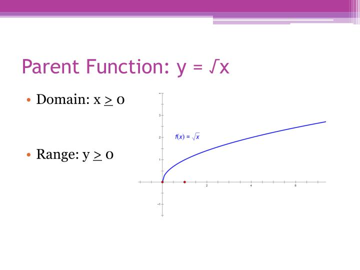 Parent Function: y = √x